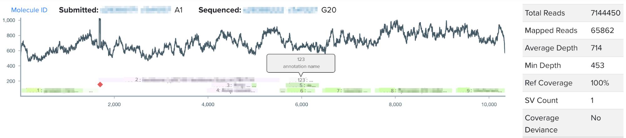 NGS Viewer Screenshot